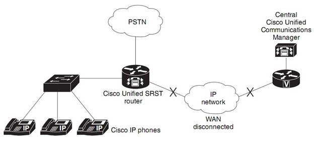 srst_router