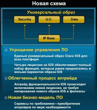 varwwwsetionhttp filesmediacms page media326marshrutizatory cisco isr generation 1 i isr generation 2 2.png  340x387 q85 subsampling 2